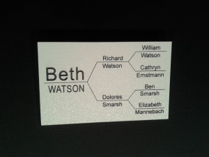 Family Tree Name Tag